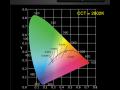 spectrum genius mobile app