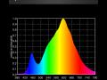 lighting passport spektrum genius
