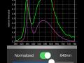 Spektrum Genius Messungen