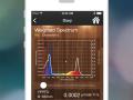 Spectrum Genius Agricultural Lighting - Pflanzenspektrum