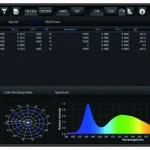 Messdaten des handheld Spektrometers Lighting Passport