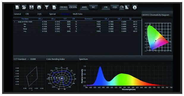Spectrum Genius Standard PC Software