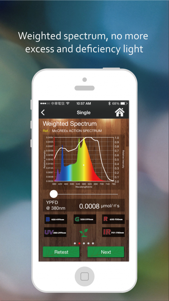 SGAL App Lighing Passport Weighted Spectrum